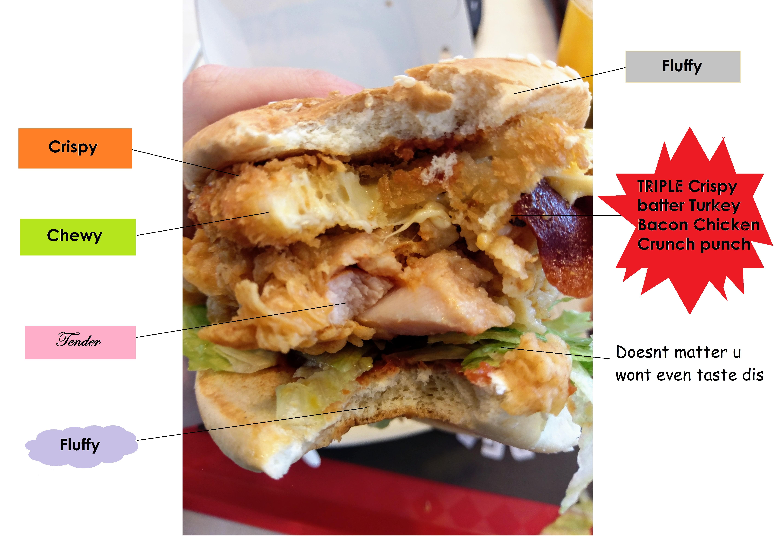 Zinger Mozzarella Burger texture explanation